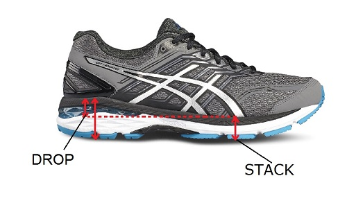 Road Shoe Buyer S Guide