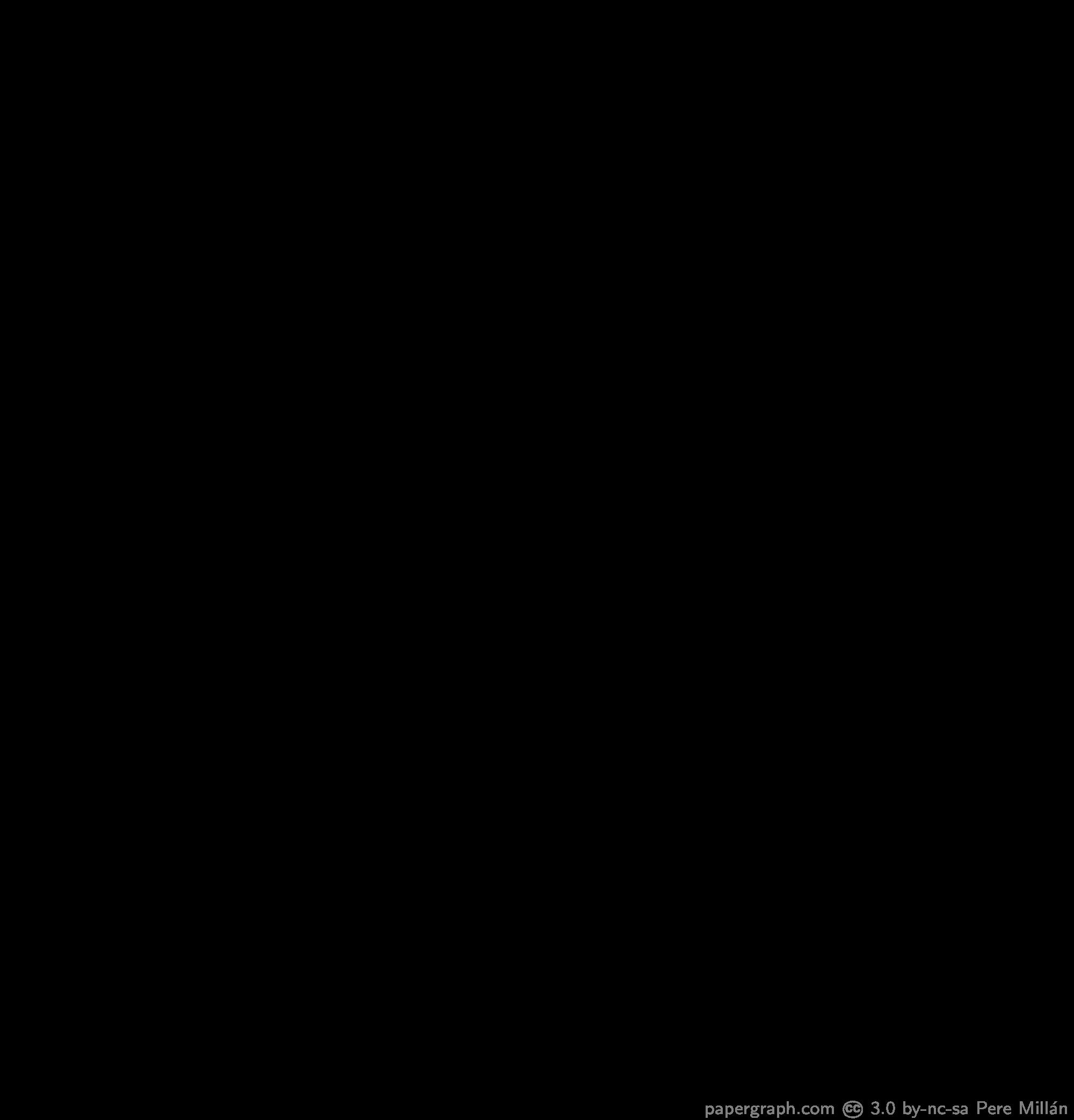 probability graph paper