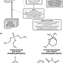 Schema of the FAF-Drugs service