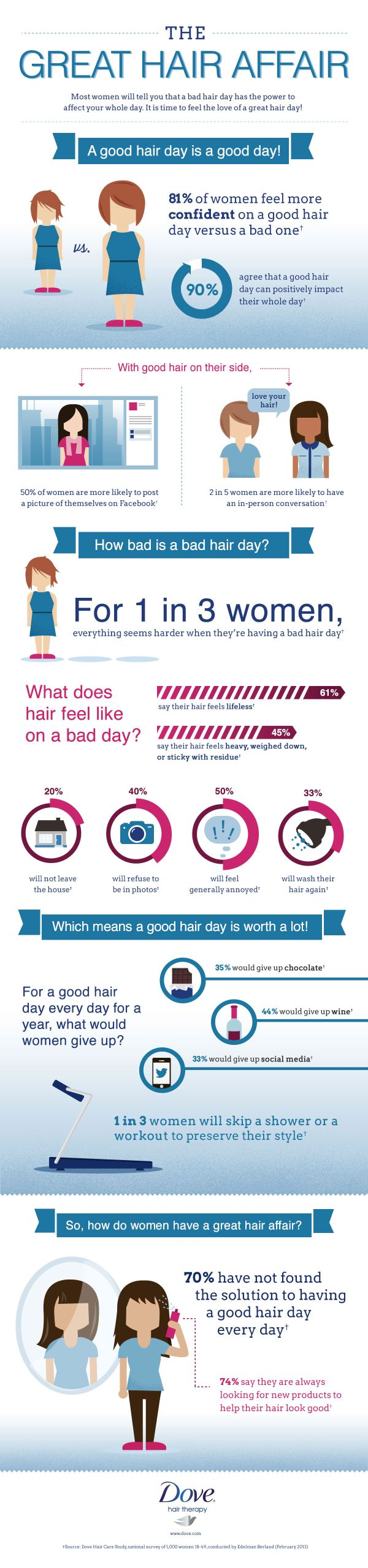 hair-infographic