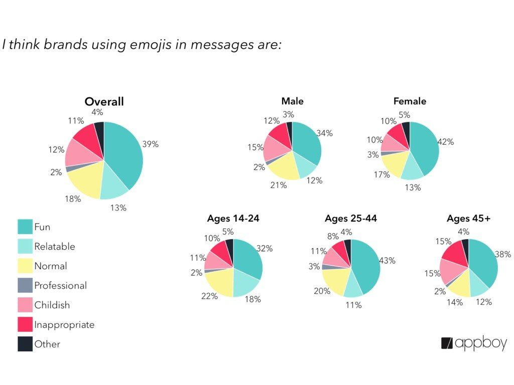 salon sms campaigns