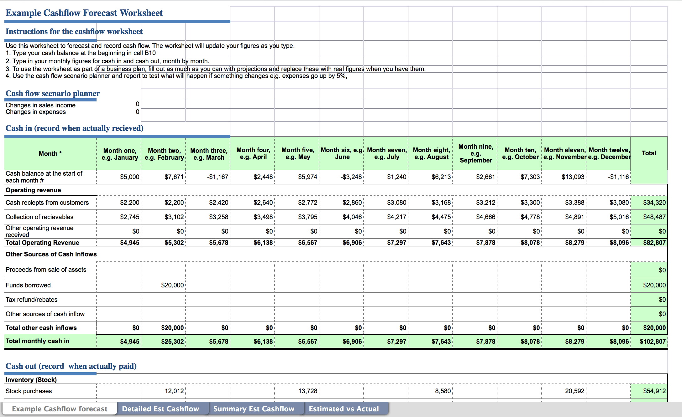 cash flow projection spreadsheet example 1