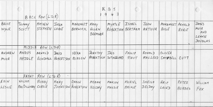 K.G.S. Class of 1943