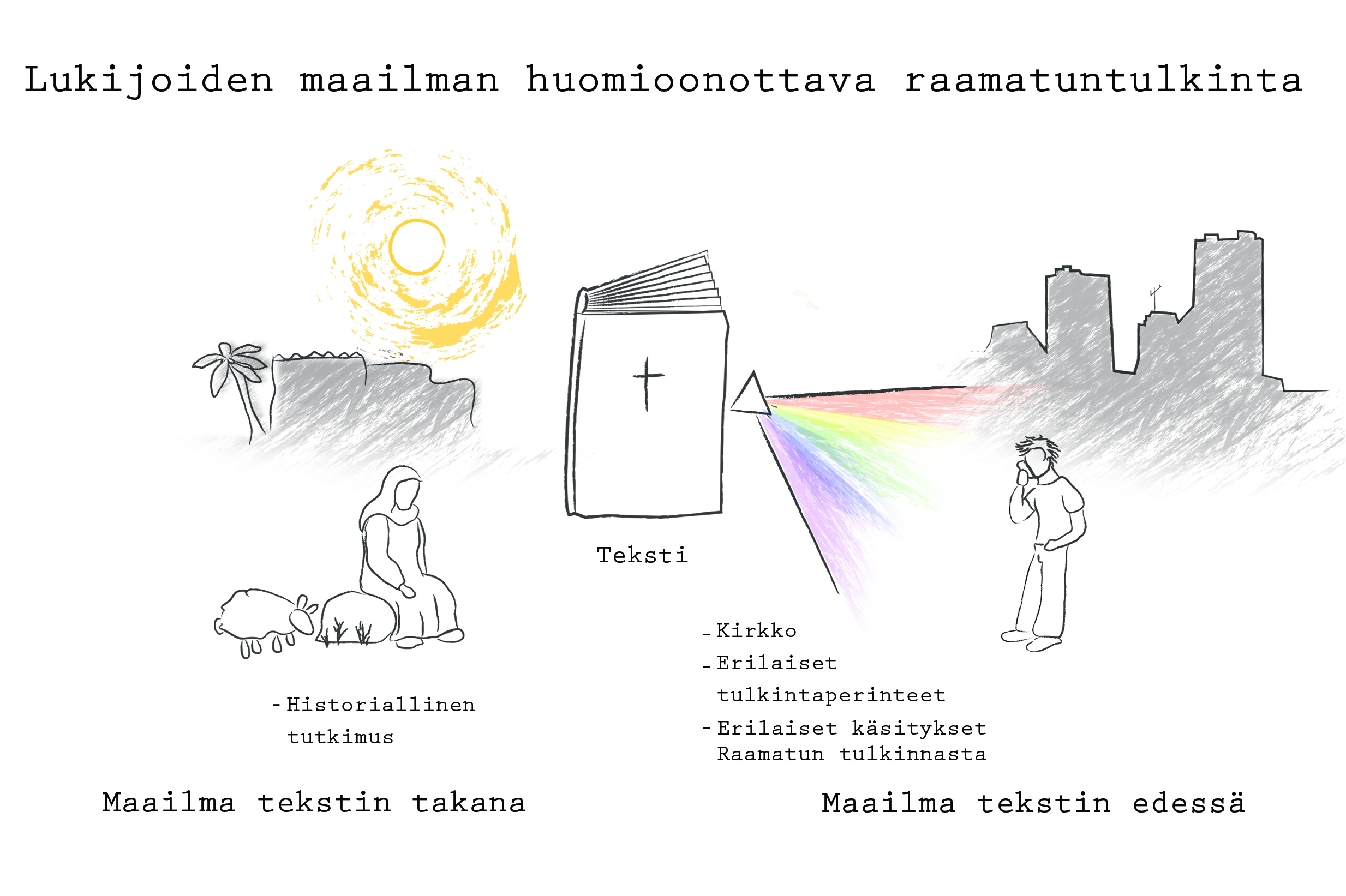 Raamatuntulkinta_Final