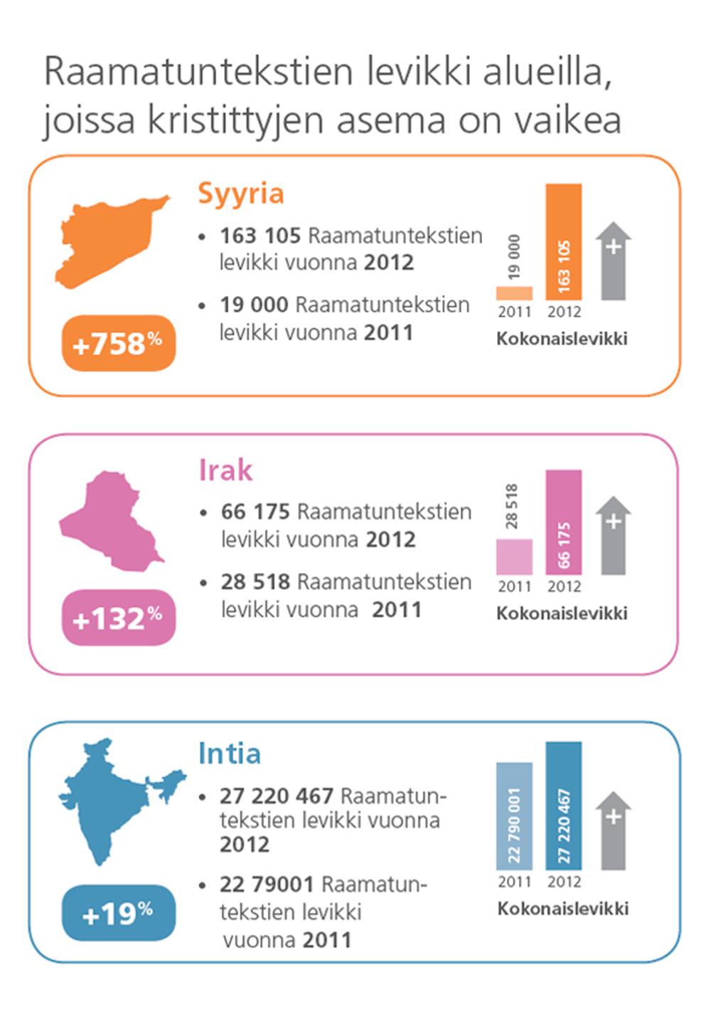 anu_Infographics-final_UK_anu3_syyria