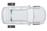 Sustitución parcial neumáticos
