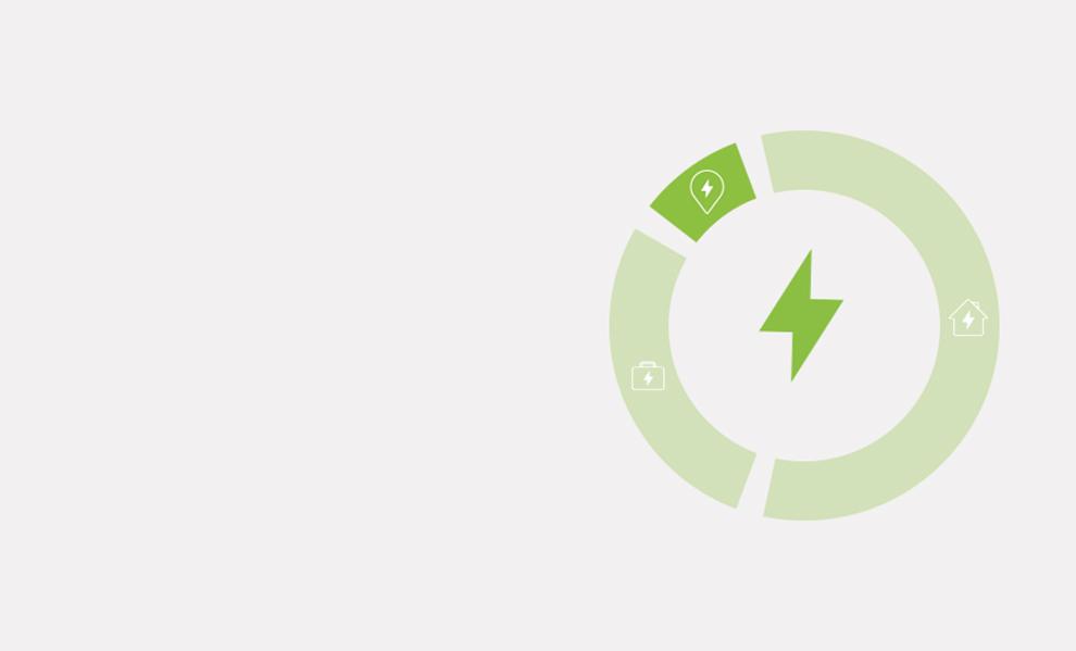 Customer Vehicle Charging - Ecosystem