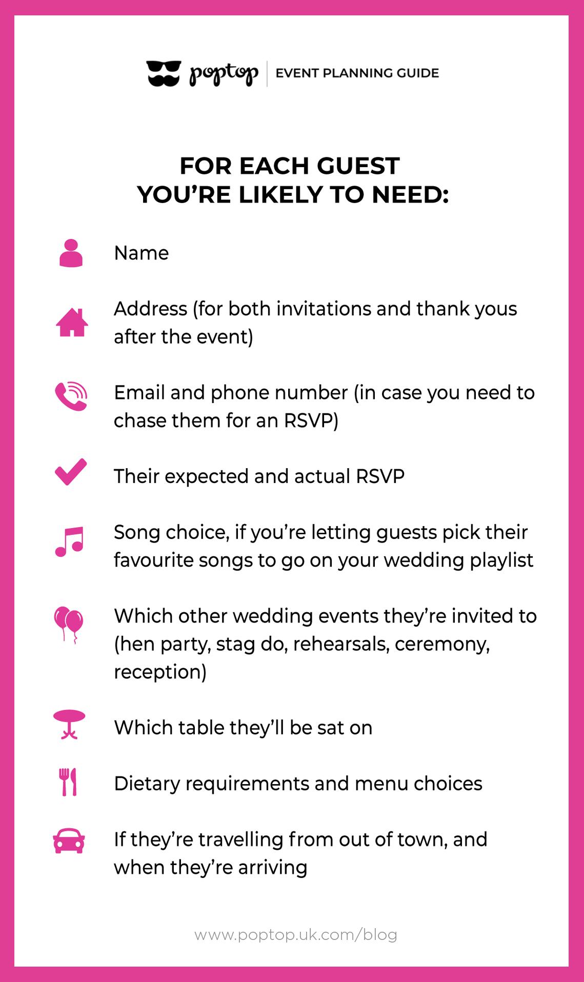 wedding guest list template