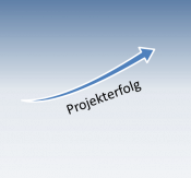 KOMPAKT-SEMINAR Projektmanagement - - 4 Tage HANNOVER:  19.-22.11.2019 - - www.sbb-international.com