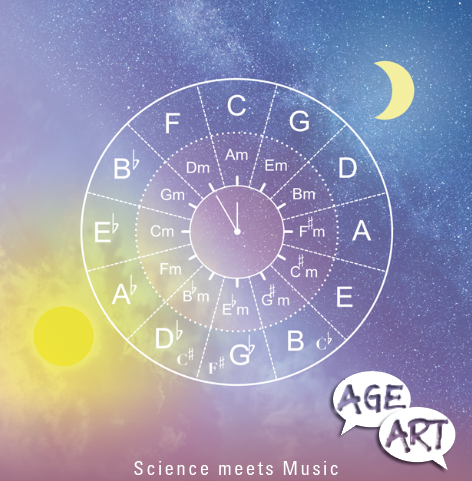 AGE ART: Science meets Music