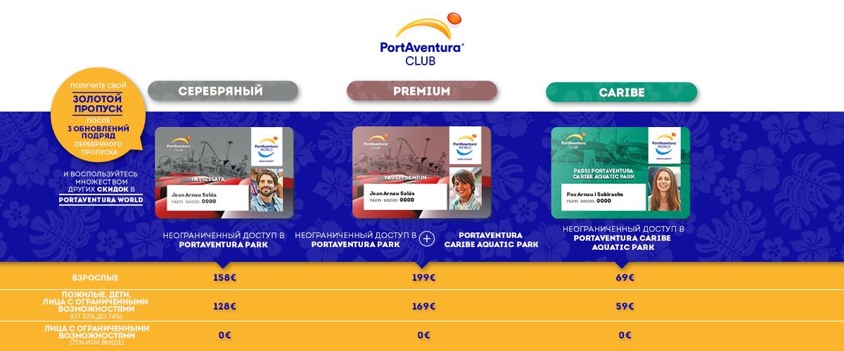 Club PortAventura - Slider Pases (ru)
