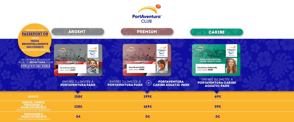 Club PortAventura - Slider Pases (fr)