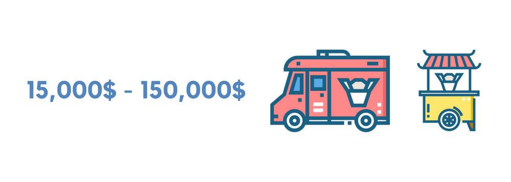 How To Start A Food Truck Business: A Cost Breakdown - Innovative