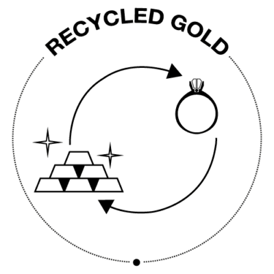 recycled-gold-01