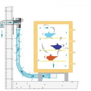 Kiln Air Extraction & Ventilation