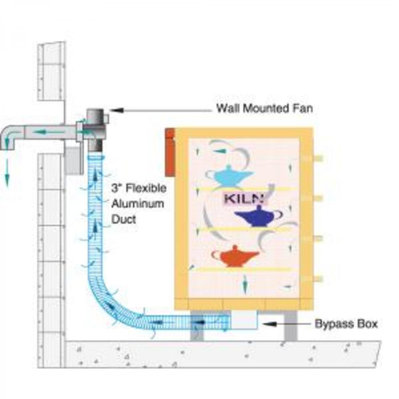 Air Ventilation System : L vent sure powered ventilation system potclays studio