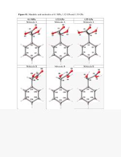 Wallach's Rule Enforced by Pressure in Mandelic Acid