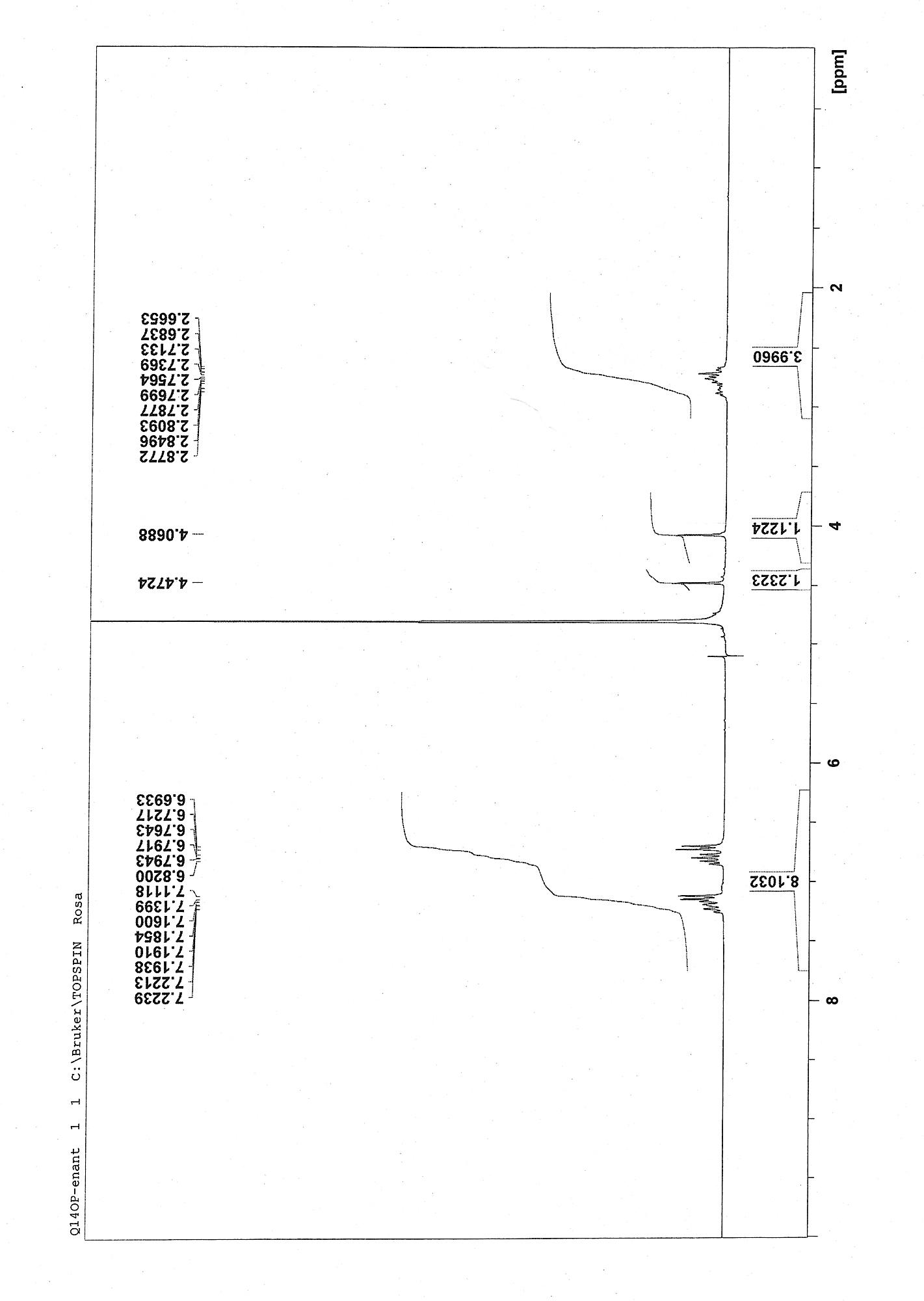 Chromatographic Determination of Fe Chelated by Ethylenediamine-N-(o