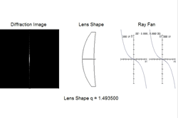 Simulation and optimization of volume holographic imaging