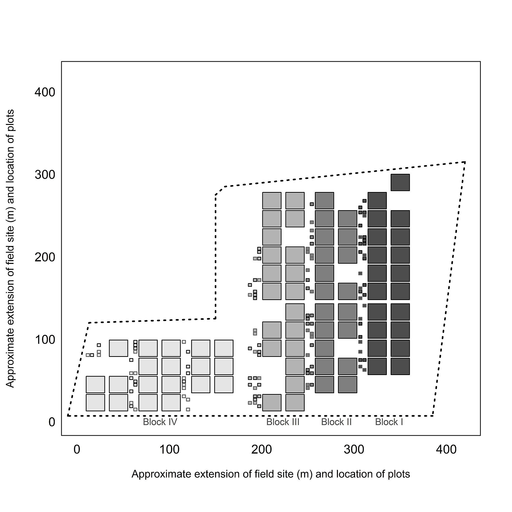 Changes in the Abundance of Grassland Species in Monocultures versus