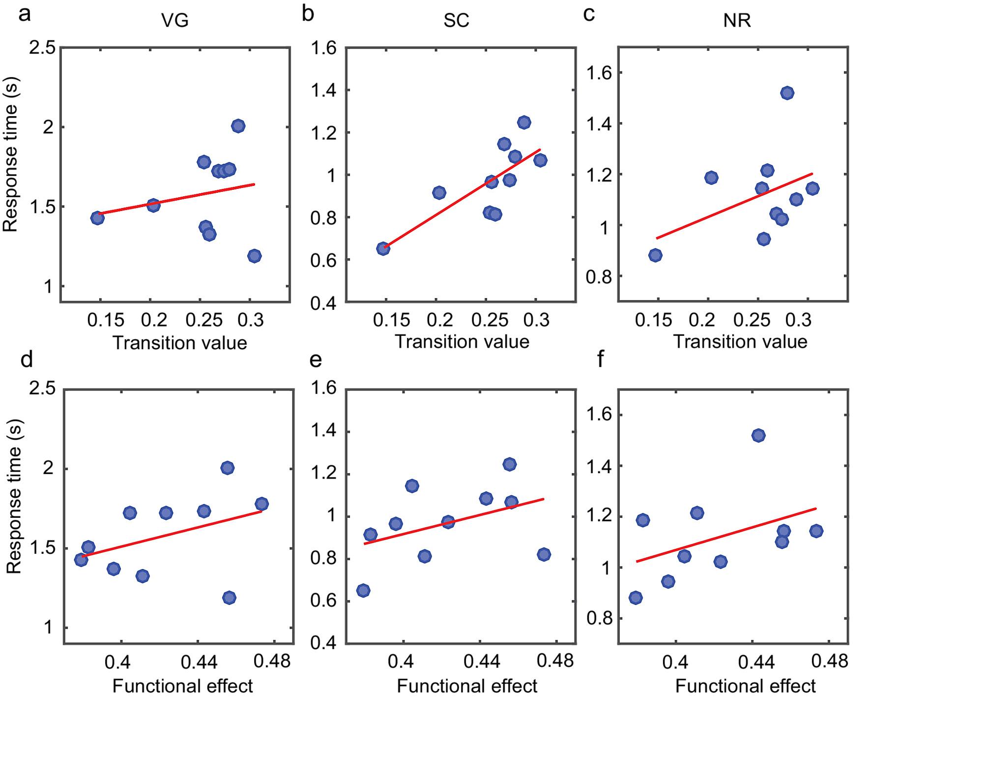 Data-driven brain network models differentiate variability