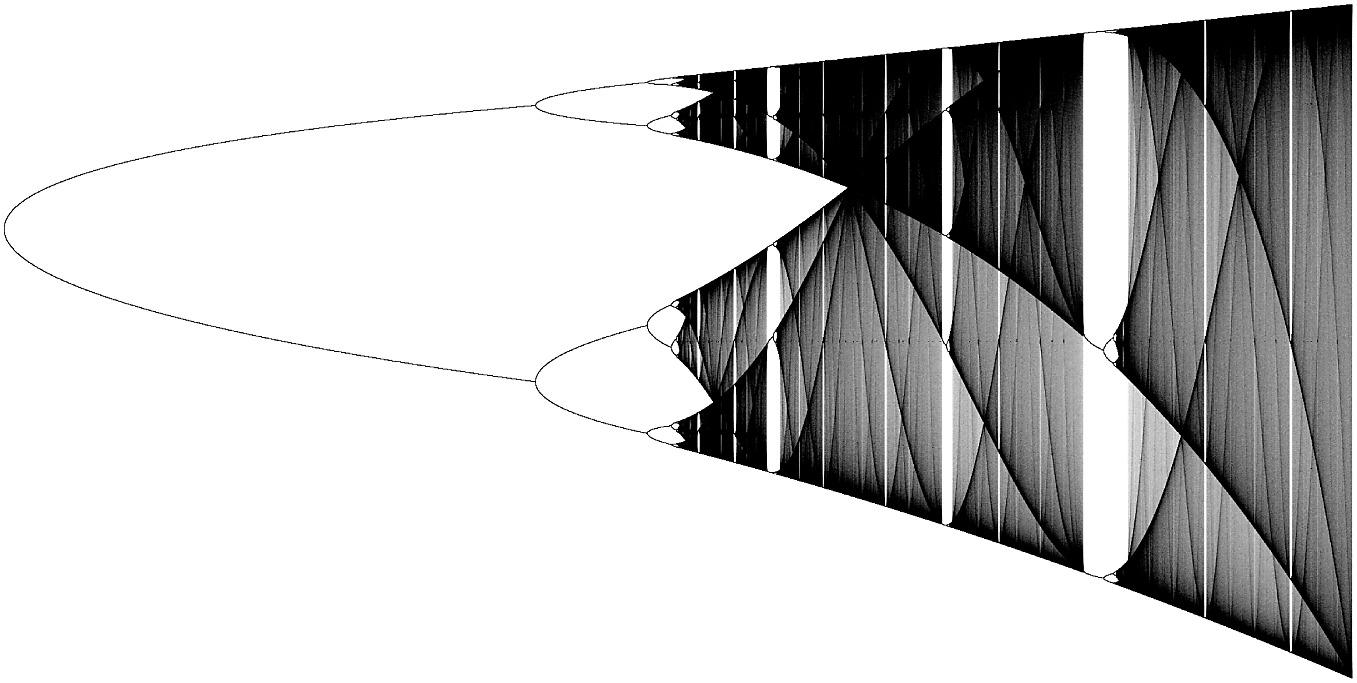 Bifurcation diagram of a unimodal map with a negative schwarzian figure1 pooptronica