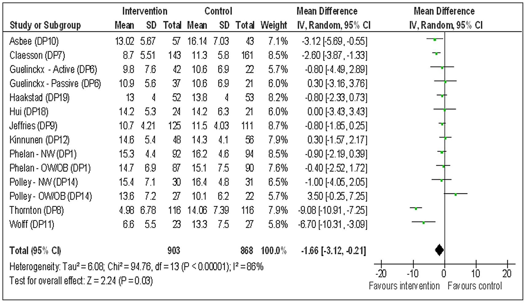 total majority progress concerning maternity kg
