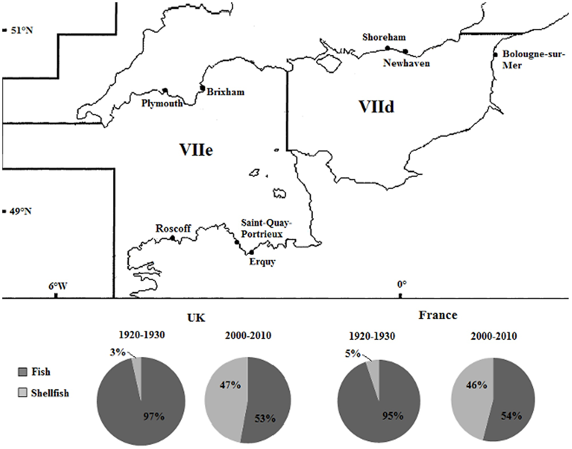 Major english channel fishing ports by landings value in 2010 ices major english channel fishing ports by landings value in 2010 ices areas viie and viid ccuart Image collections