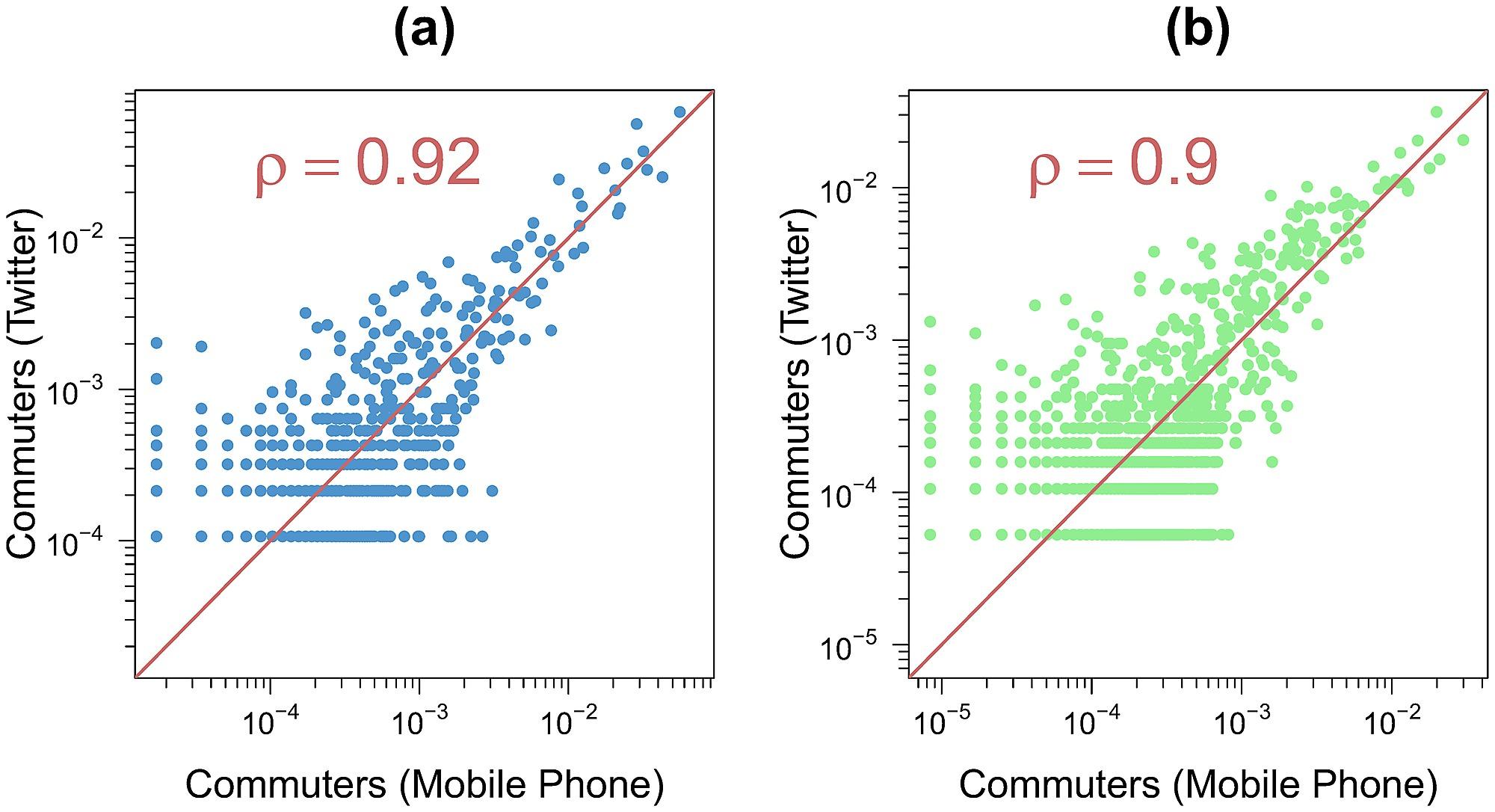 Cell Phone Provider Comparison Chart