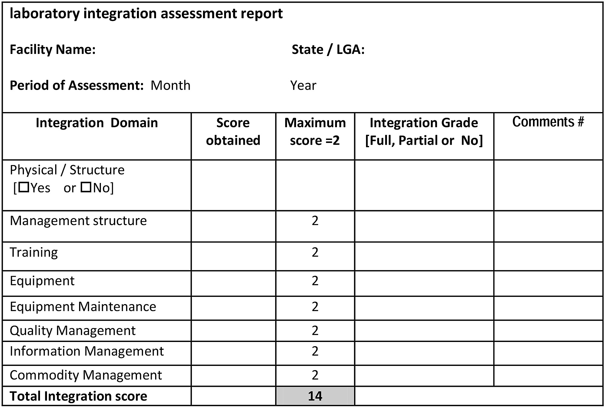 Essment Report Format | Summary Of Laboratory Integration Assessment Report Format