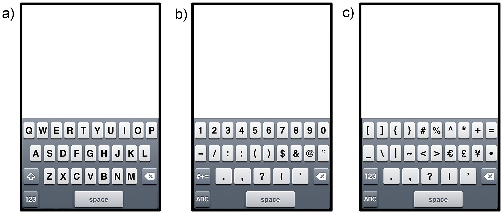 Key Layout For Apple Ios 51s Touch Keyboard For The Iphone 4s