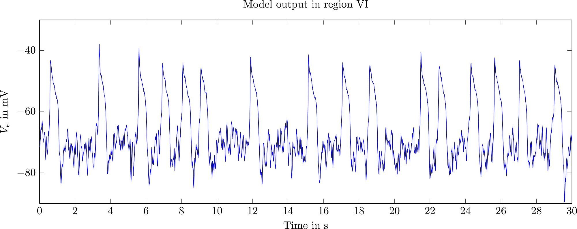 Characterization Of K Complexes And Slow Wave Activity In A Neural Figure 2910 Simple Rc Circuit S1