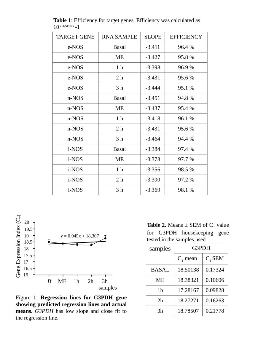 Trigeminocardiac Reflex By Mandibular Extension On Rat Pial Filter Air Inline Hexagonal St 100 Grade A S1 File