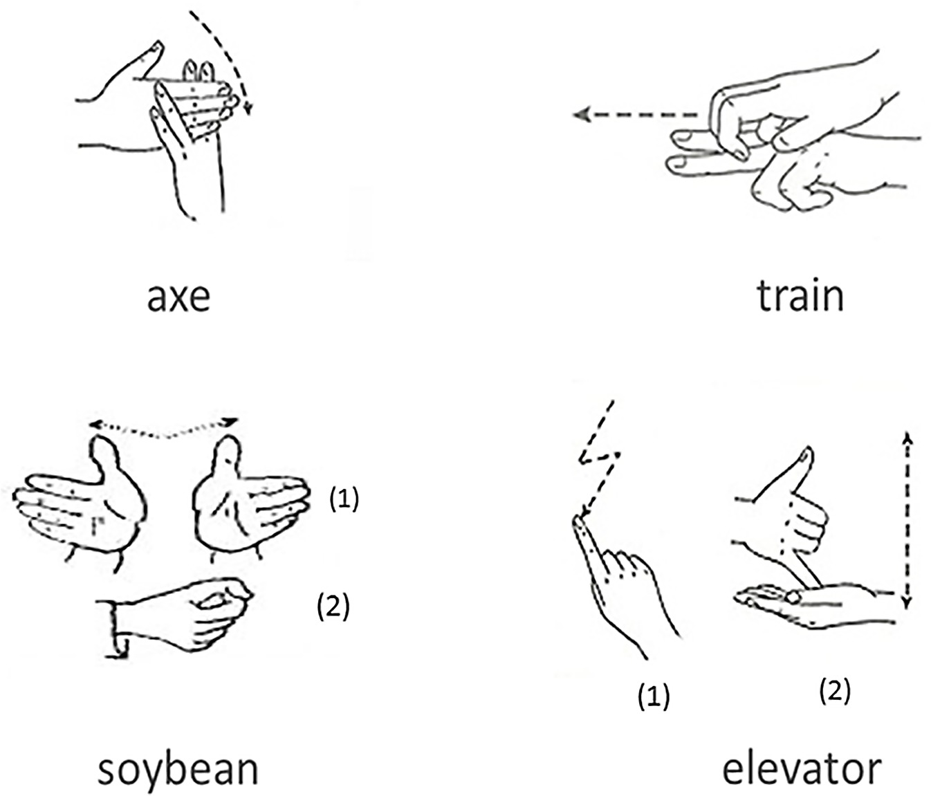 american sign language essay example 1 Well as improving my american sign language  for example, rather than having a  interpreters in mainstream classrooms and residential schools for the deaf 1.