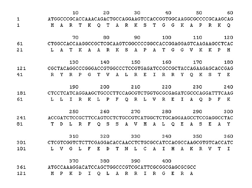 Cloning and Functional Analysis of Histones H3 and H4 in