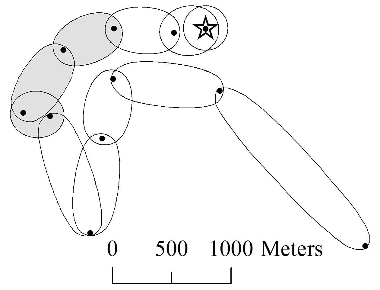 Linking GPS Telemetry Surveys and Scat Analyses Helps Explain ...