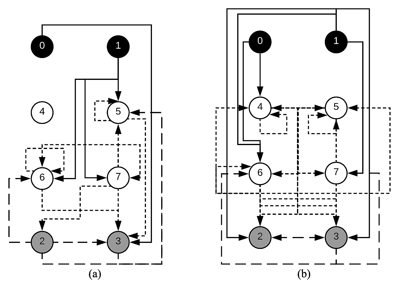 kt 3 way switch wiring diagram variations how cognitive and environmental constraints influence the  cognitive and environmental constraints