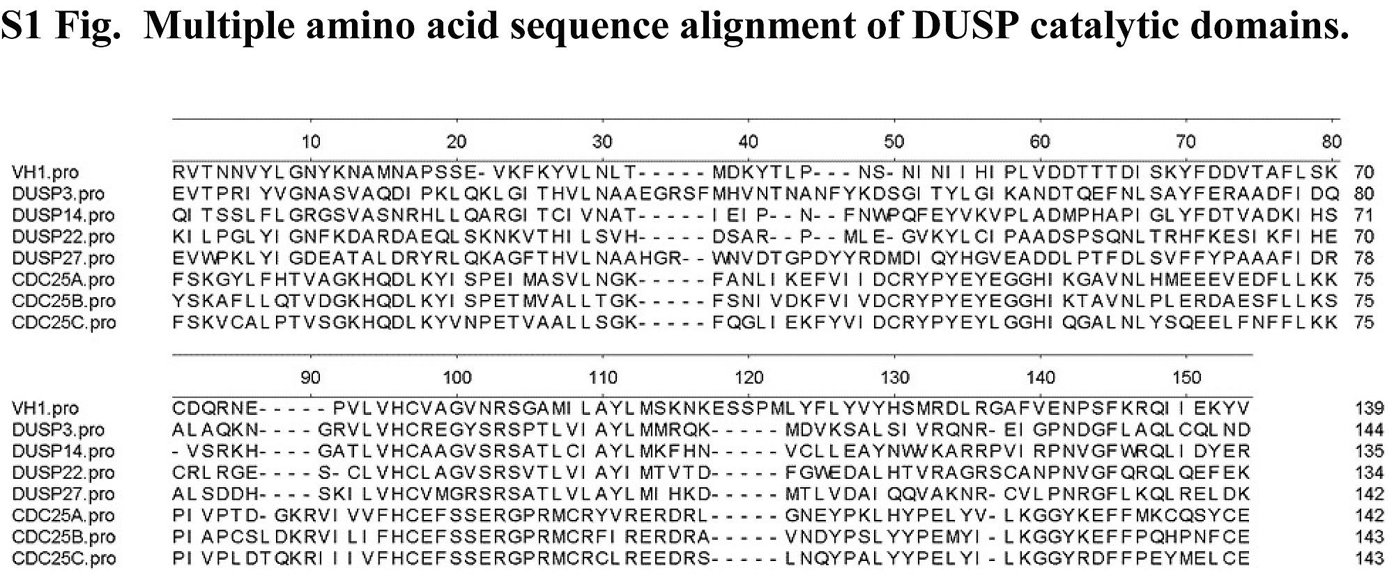 Elucidating human phosphatase-substrate networks inc