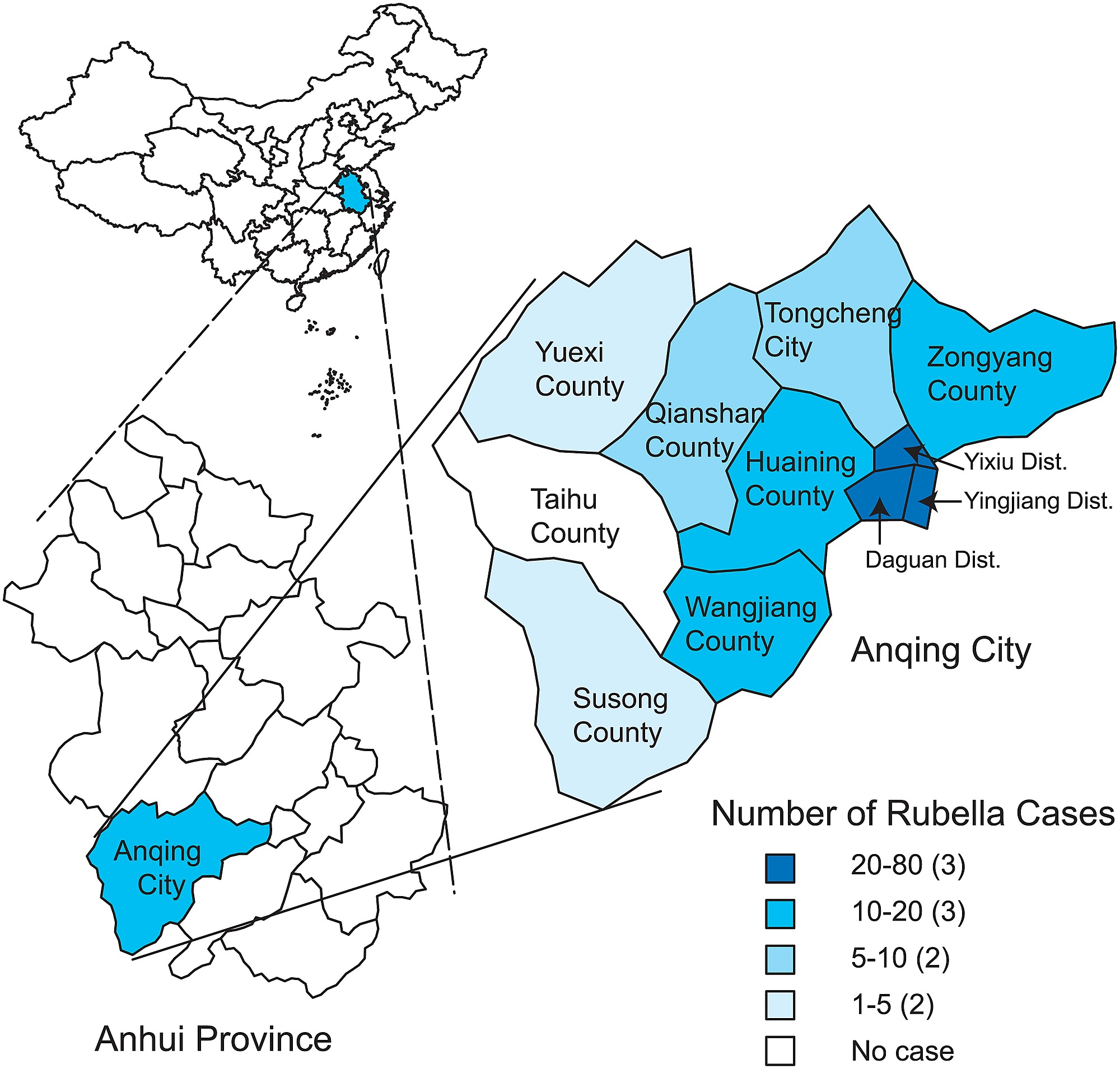 The Geographic Distribution Of Rubella Cases In Anqing City Anhui