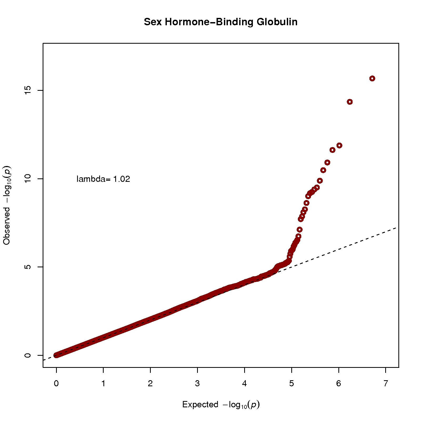 Hormone estradiol: what it is, deviations and the norm 38