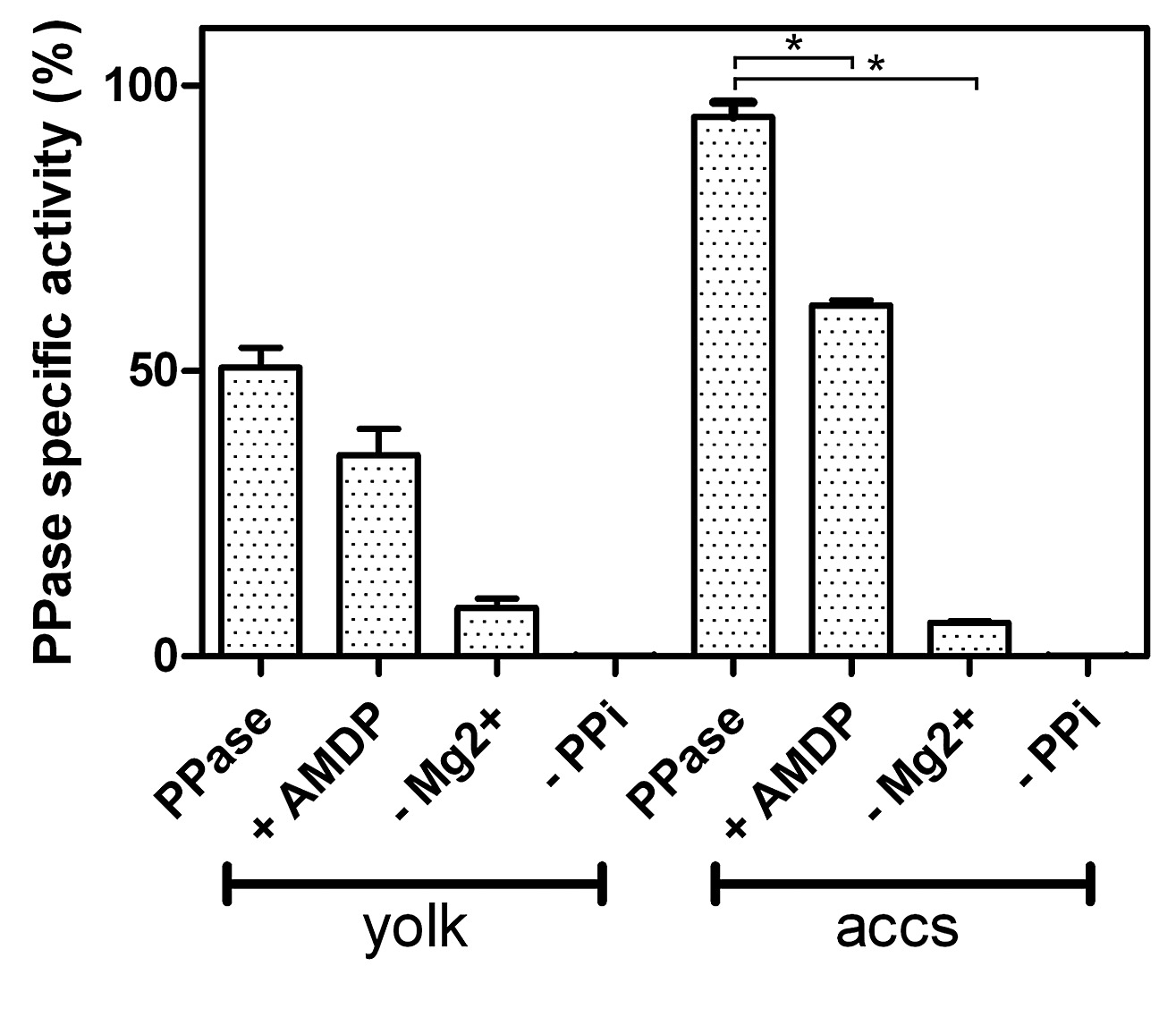 Acidocalcisomes as Calcium- and Polyphosphate-Storage