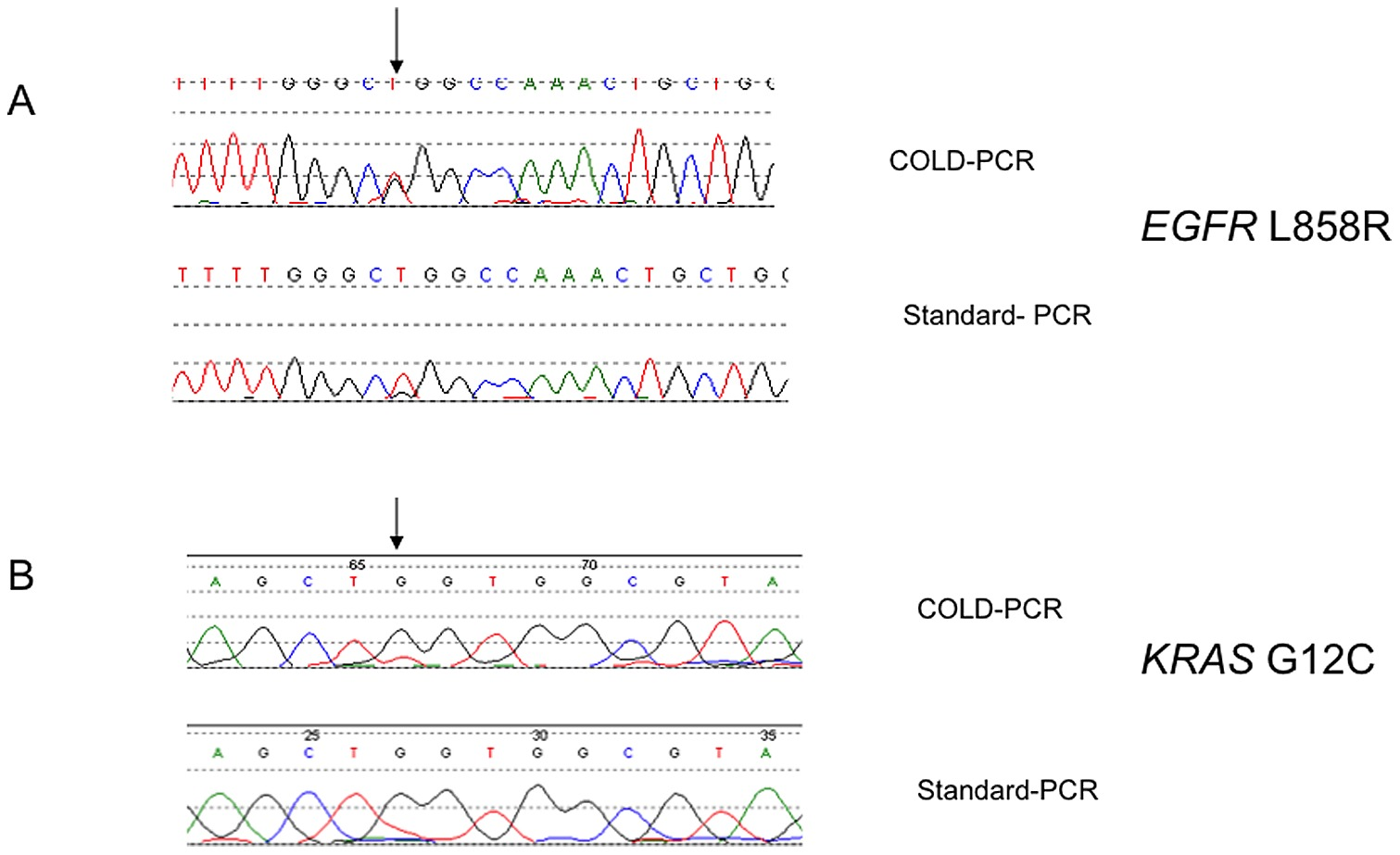 examples of comparative analysis of cold pcr vs standard pcr