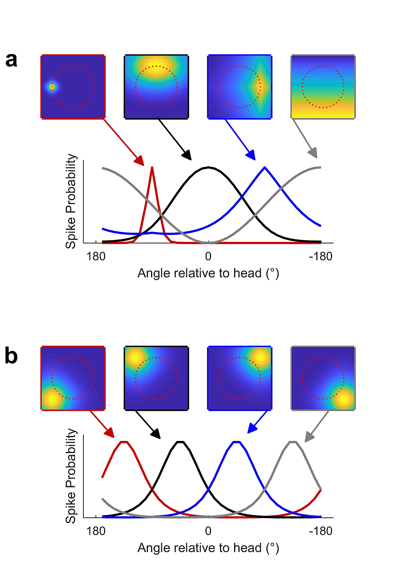 Egocentric And Allocentric Representations In Auditory Cortex Led Bias Circuit Dc Ac Leds Analyze Design With Curves Tuning Can Generate A Wide Variety Of Curve Shapes Tuned Locations