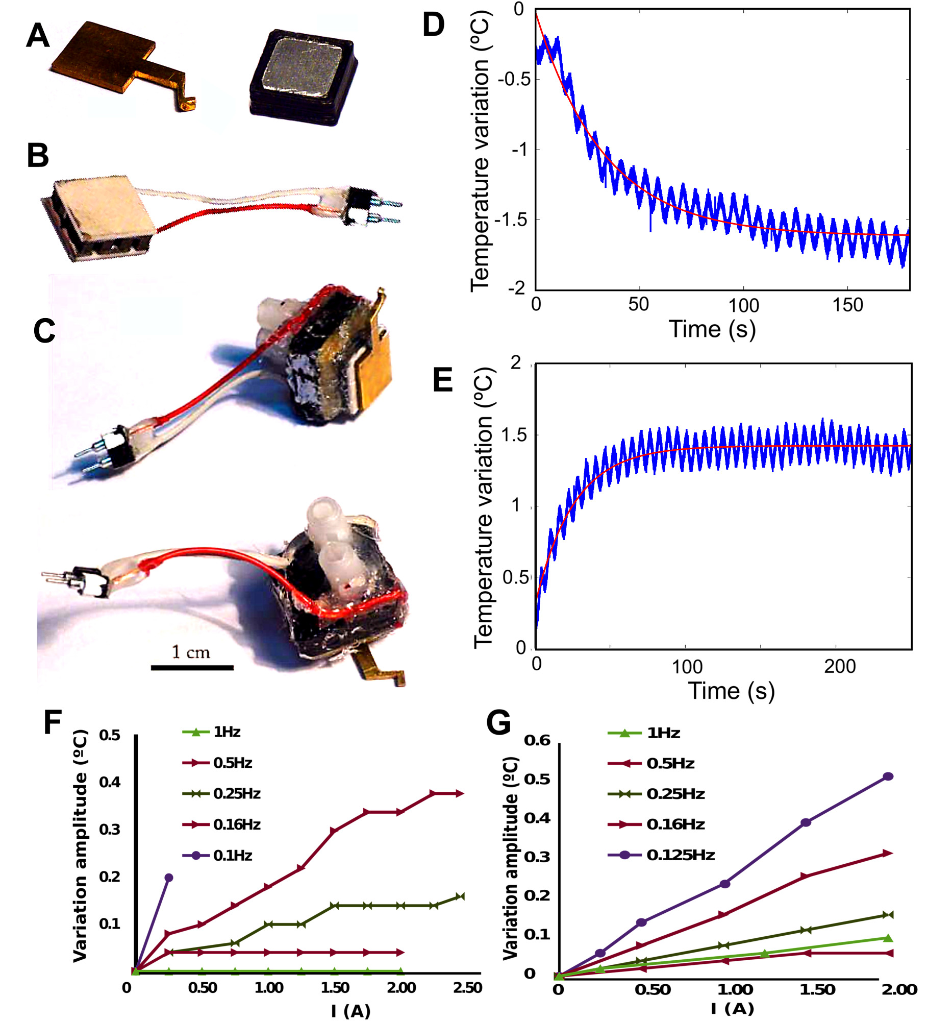 Temperature Manipulation Of Neuronal Dynamics In A Forebrain Motor Picture The 2 Channel Led Color Organ Circuit Control Nucleus