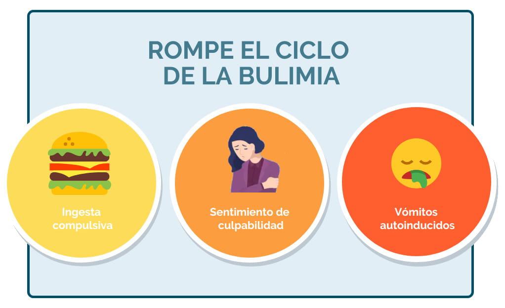 bulimia-infografia.jpg