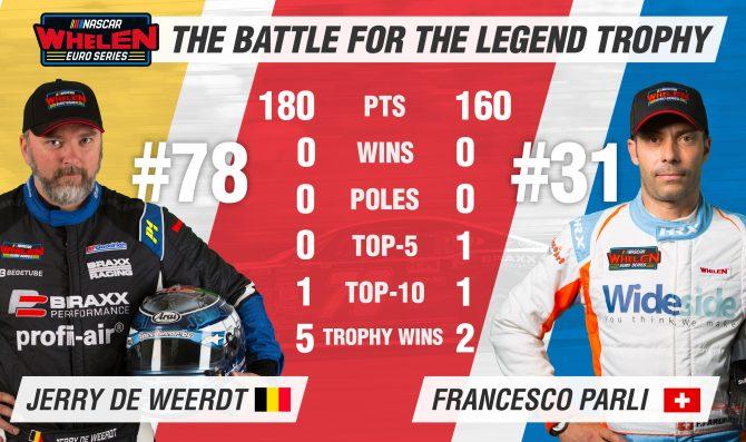 Jerry De Weerdt chasing third consecutive Legend Trophy