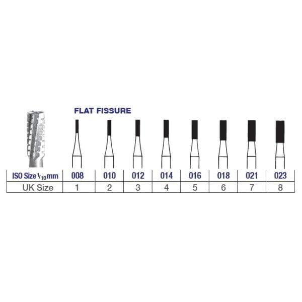 Flat-Fissure-ed-burs