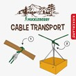 Cable Transport Kit