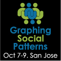 Graphing Social Patterns