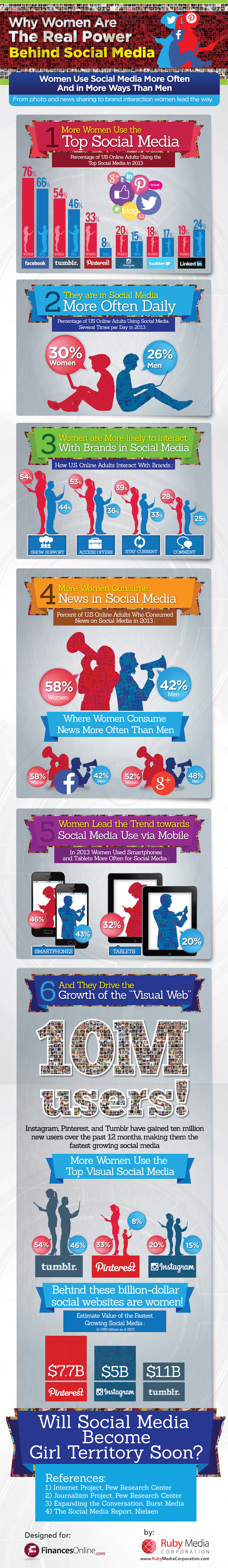 Womeninfographic